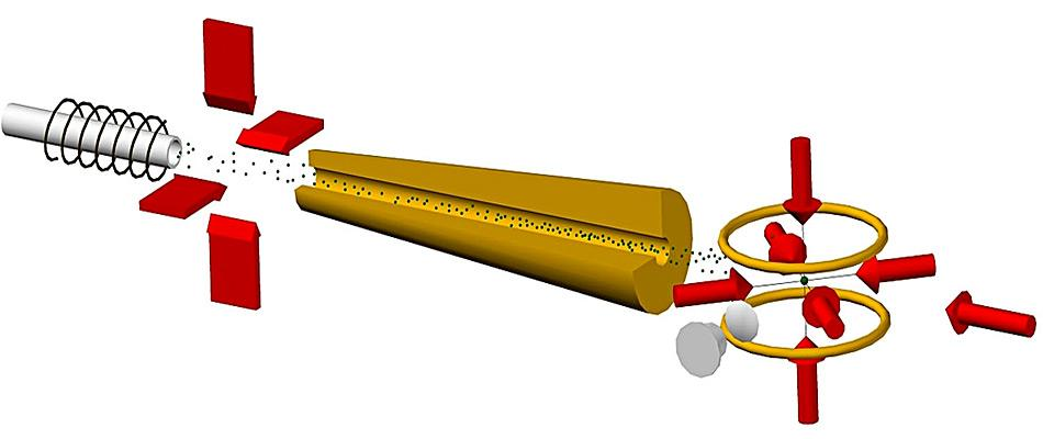 Schematische Darstellung der Funktionsweise des Atomzählers. Die Atome werden in einem magneto-optischen Bereich (rechts) mit Laser eingefangen und mit einer hochsensitiven CCD-Kamera gezählt. © Argonne National Laboratory